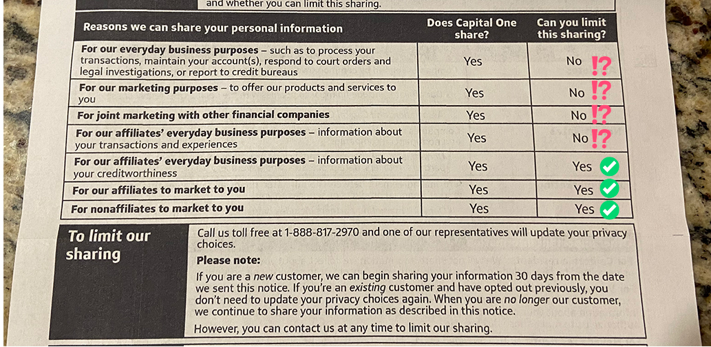 A data sharing disclosure from my Capital One credit card.